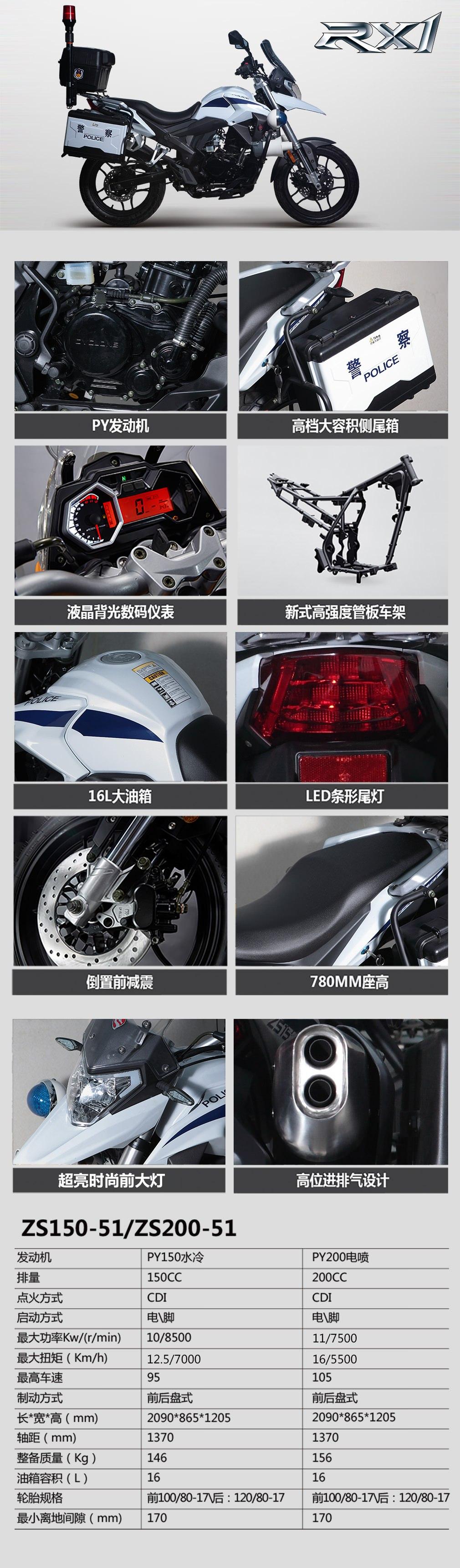 RX1 警车 卖点.jpg